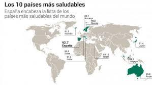 España, el país más saludable del mundo por su alimentación y la calidad de  la atención primaria